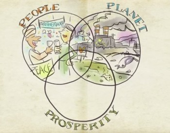 icomplete sustainability