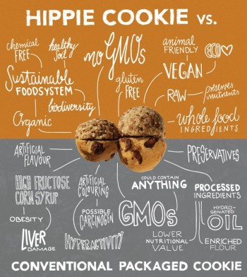 infographic_cookies12-11-2013.jpg CROPPED OFF